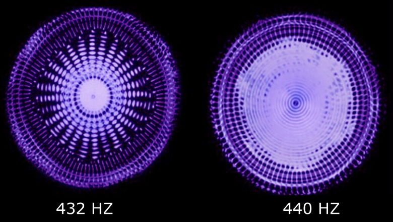 "THE 432 HZ ""MIRACLE TONE"": A HEALING FREQUENCY TO RAISE YOUR VIBRATION"